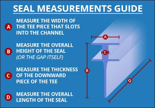 Channel Seals