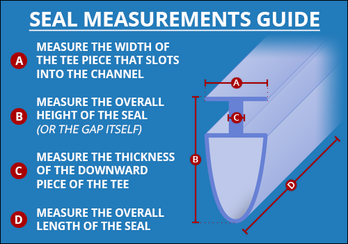 Channel Seals
